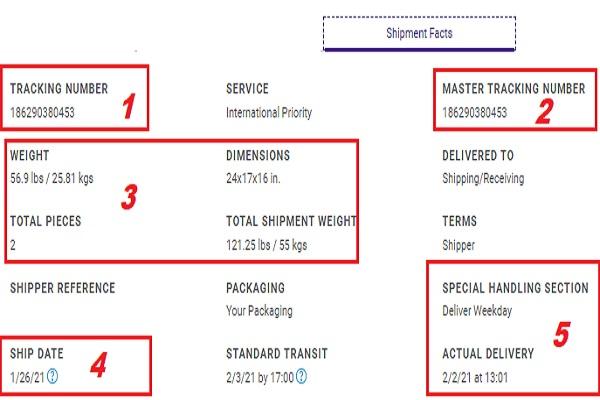 tracking number FedEx express thong tin kien hang